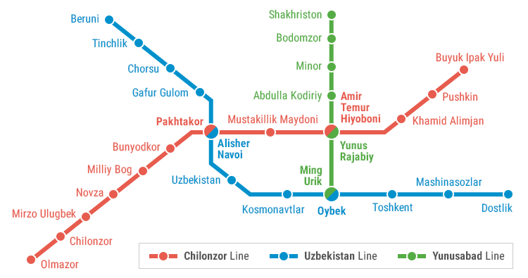 Tashkent metro map Uzbekistan